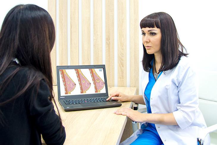 Маммопластика КСМ